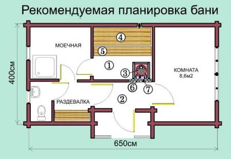 Оптимальная схема строительства бани