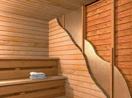 Схема утепления стен бани изнутри