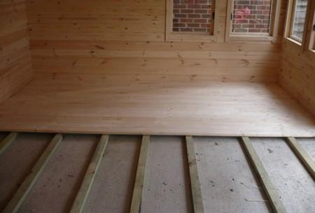 Утепление по деревянным лагам