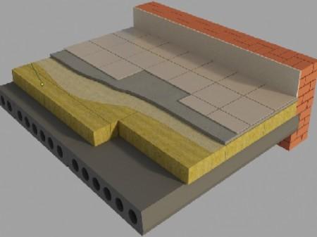 Схема утепления по бетону